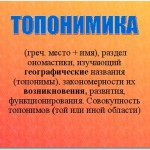 Что изучает наука топонимика?