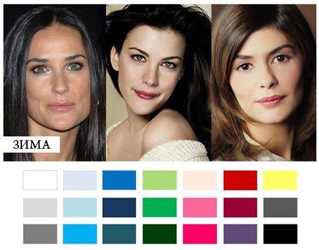 Белоснежный цвет волос: 4 правила осветления - раскрытие секрета